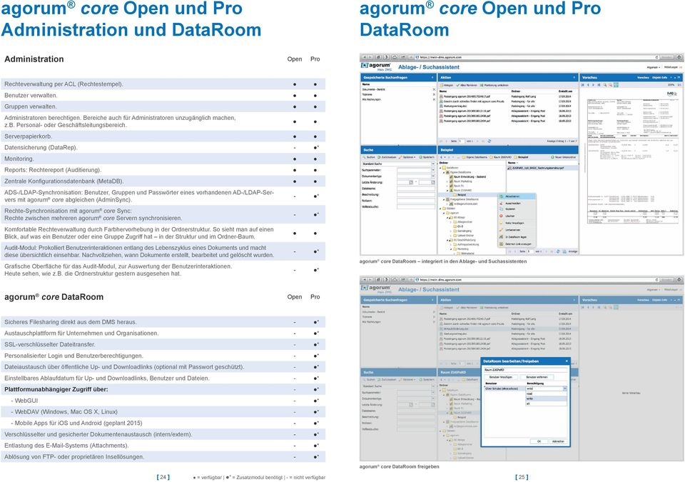 Datensicherung (DataRep). + Monitoring. Reports: Rechtereport (Auditierung). Zentrale Konfigurationsdatenbank (MetaDB).
