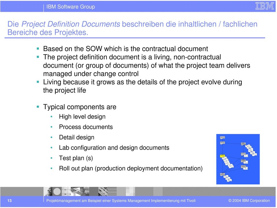 Process Work sheets Microst MPP Issue/Decision/ Action/ Management Process Change management process Financial Process IBM Stware Group Die Project Definition Documents beschreiben die inhaltlichen /