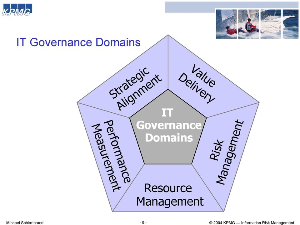 ment IT Governance Domains
