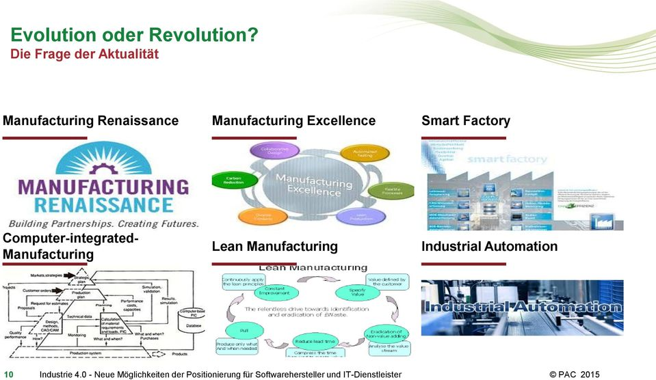 Excellence Smart Factory Computer-integrated- Manufacturing Lean