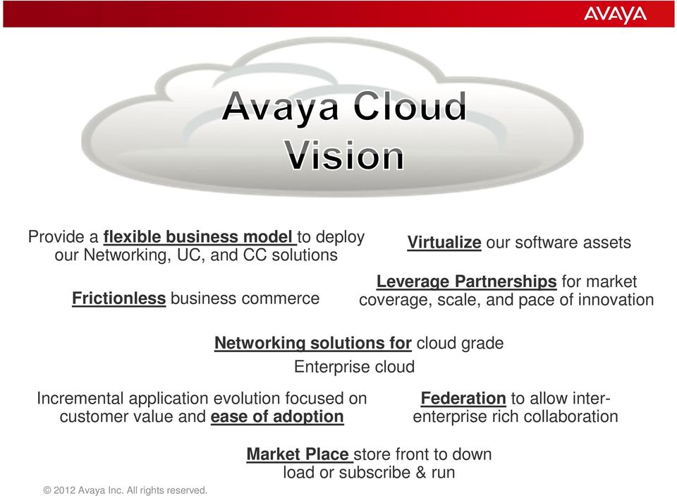 solutions for cloud grade Enterprise cloud Incremental application evolution focused on customer value and ease of