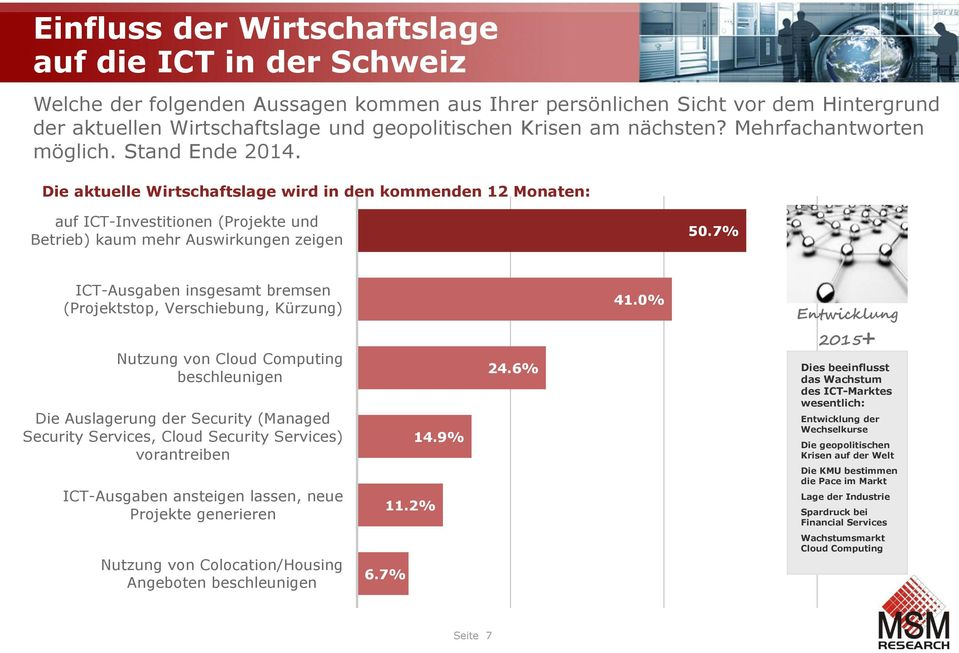 7% ICT-Ausgaben insgesamt bremsen (Projektstop, Verschiebung, Kürzung) Nutzung von Cloud Computing beschleunigen Die Auslagerung der Security (Managed Security Services, Cloud Security Services)