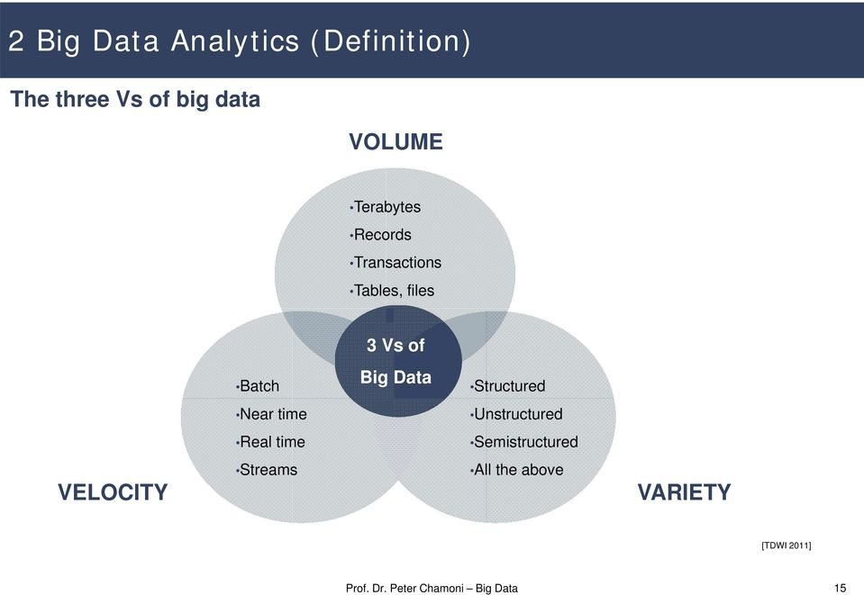 time Streams 3 Vs of Big Data Structured Unstructured Semistructured