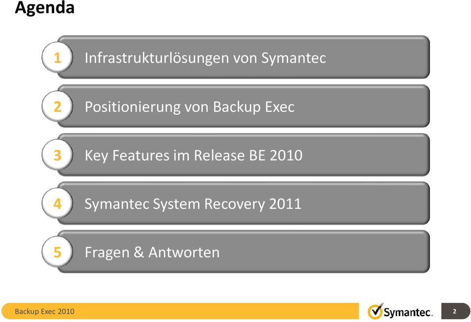 im Release BE 2010 4 Symantec System Recovery