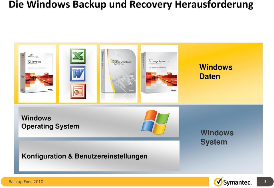 Operating System Windows System
