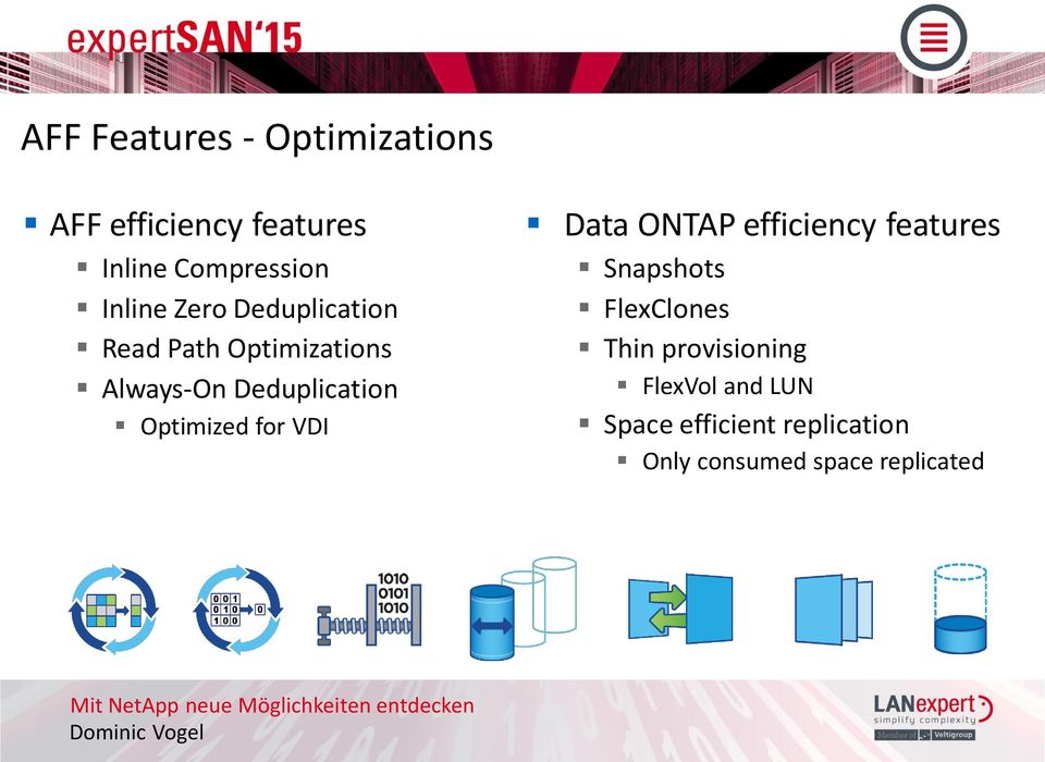 Optimized for VDI Data ONTAP efficiency features Snapshots FlexClones Thin