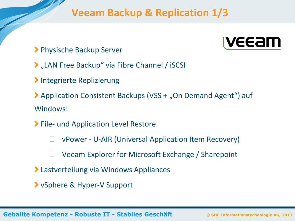 File- und Application Level Restore vpower - U-AIR (Universal Application Item Recovery) Veeam