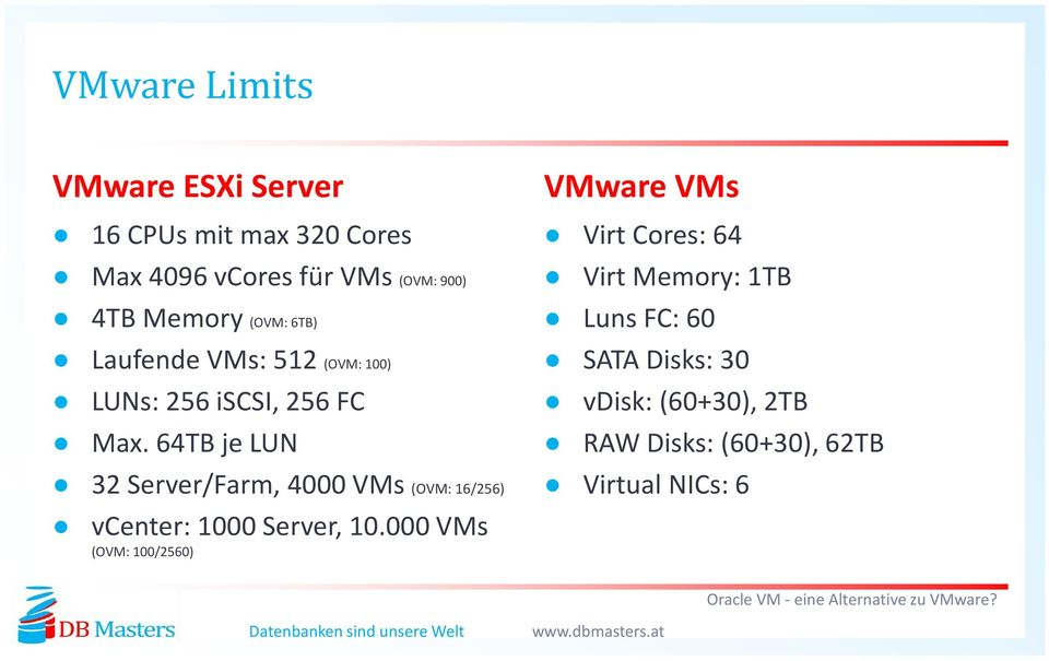 64TB je LUN 32 Server/Farm, 4000 VMs (OVM: 16/256) vcenter: 1000 Server, 10.