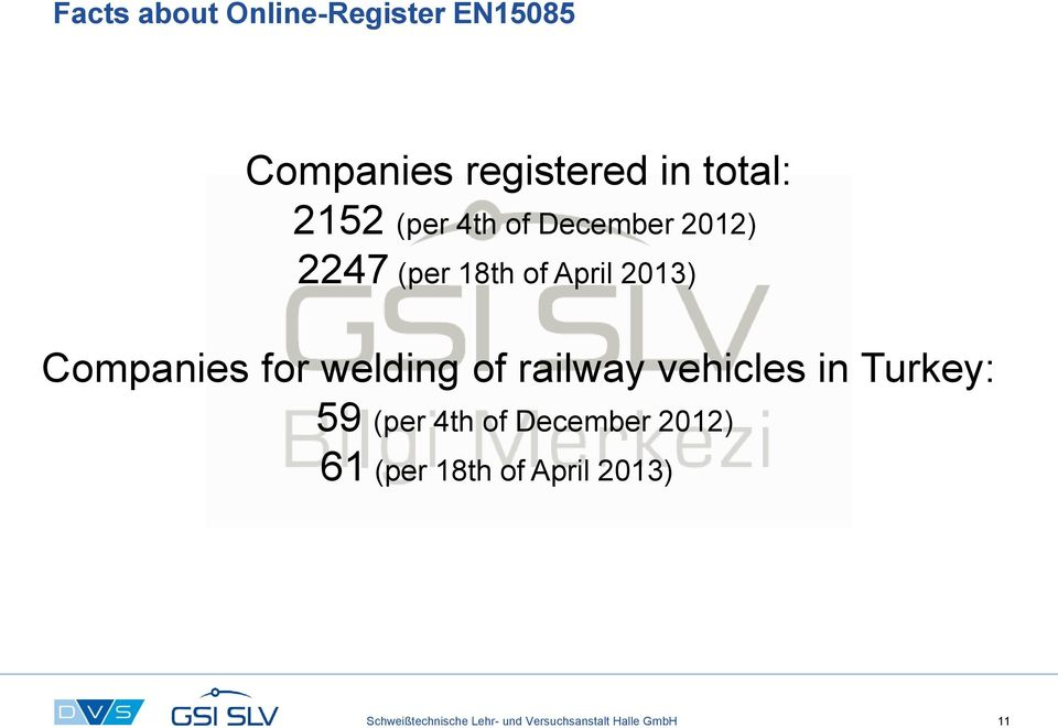 welding of railway vehicles in Turkey: 59 (per 4th of December 2012) 61