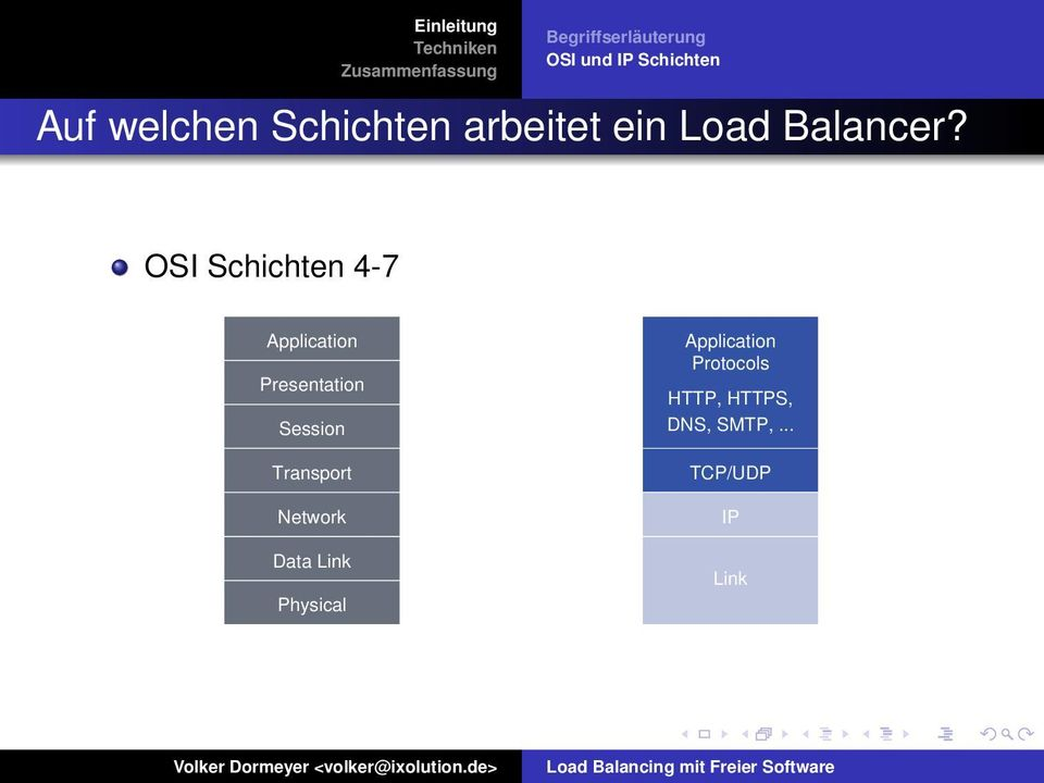 OSI Schichten 4-7 Application Presentation Session Transport