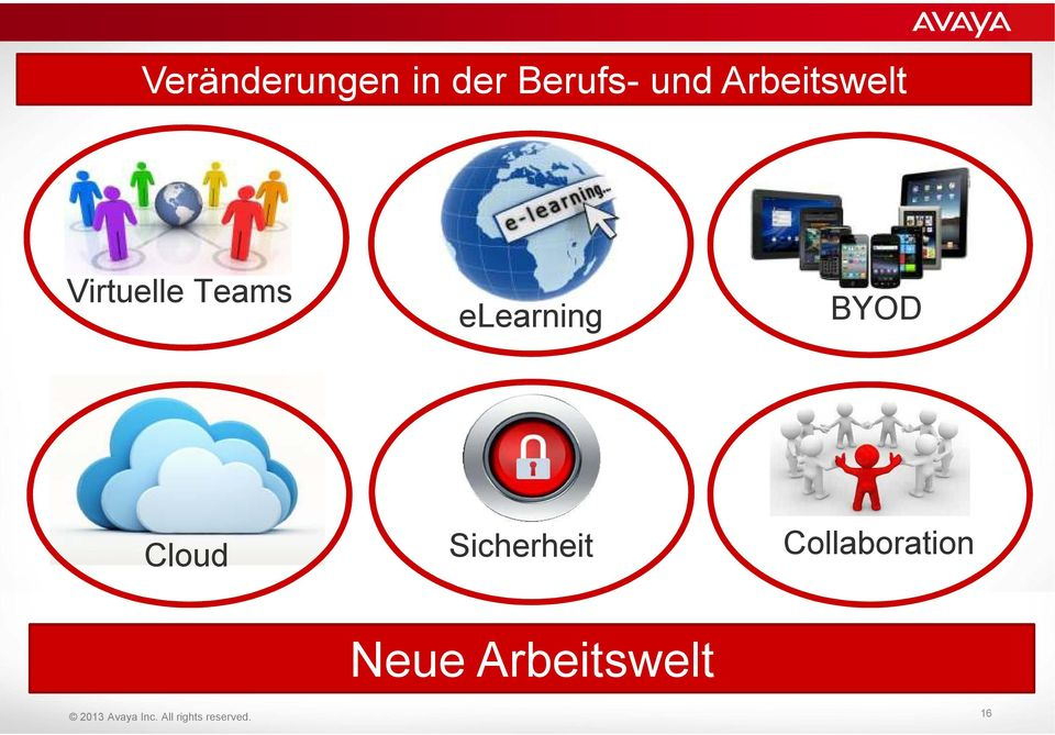 elearning BYOD Cloud Sicherheit