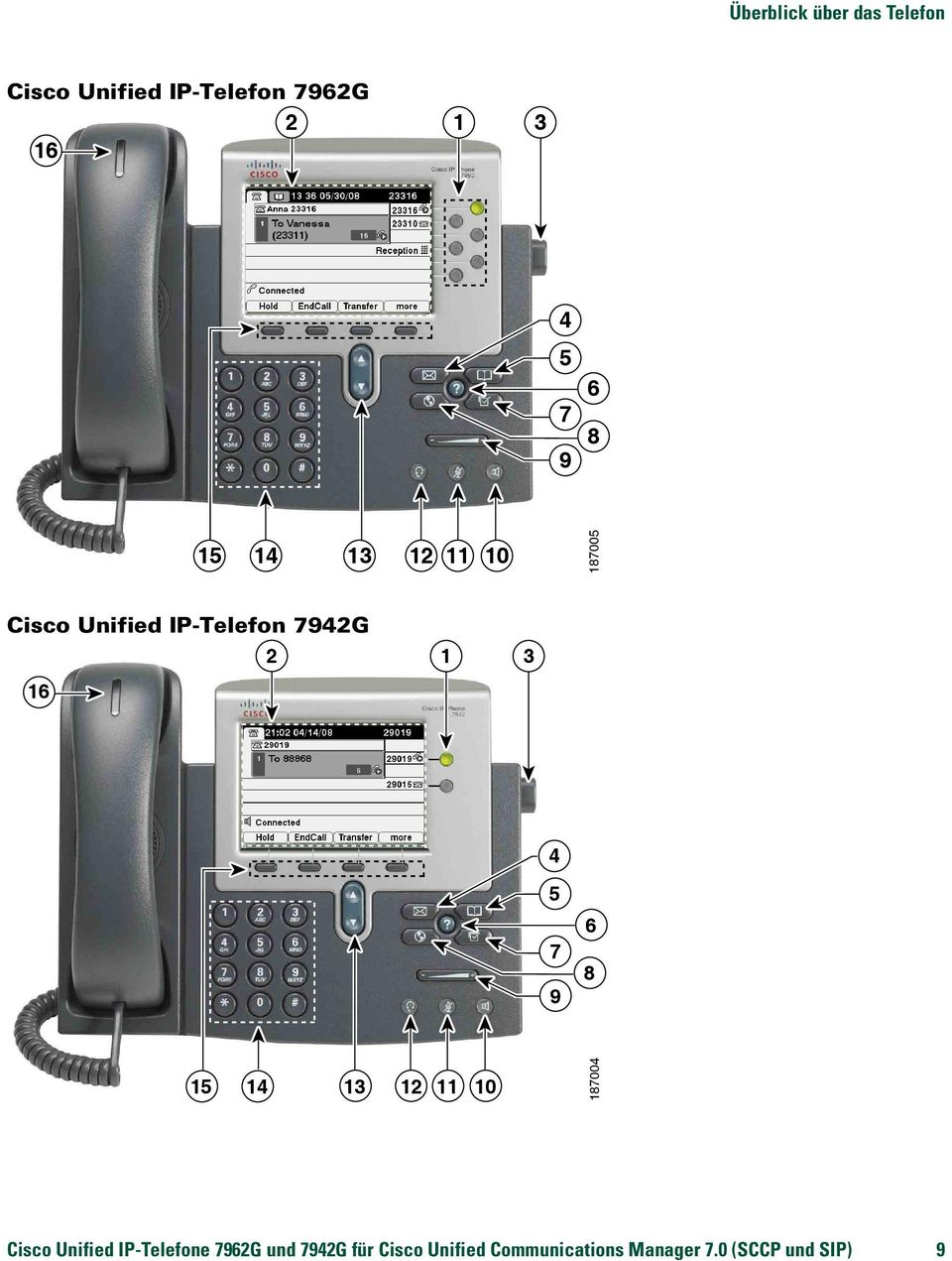 16 4 5 7 9 6 8 15 14 13 12 11 10 187004 Cisco Unified IP-Telefone