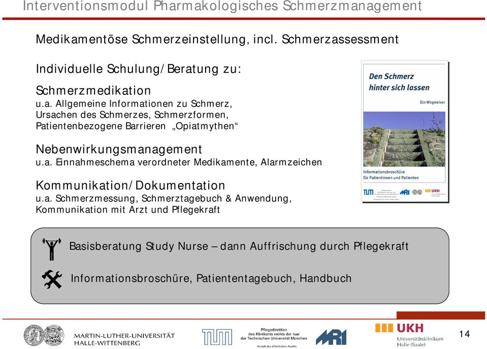 sessment Individuelle Schulung/Berat