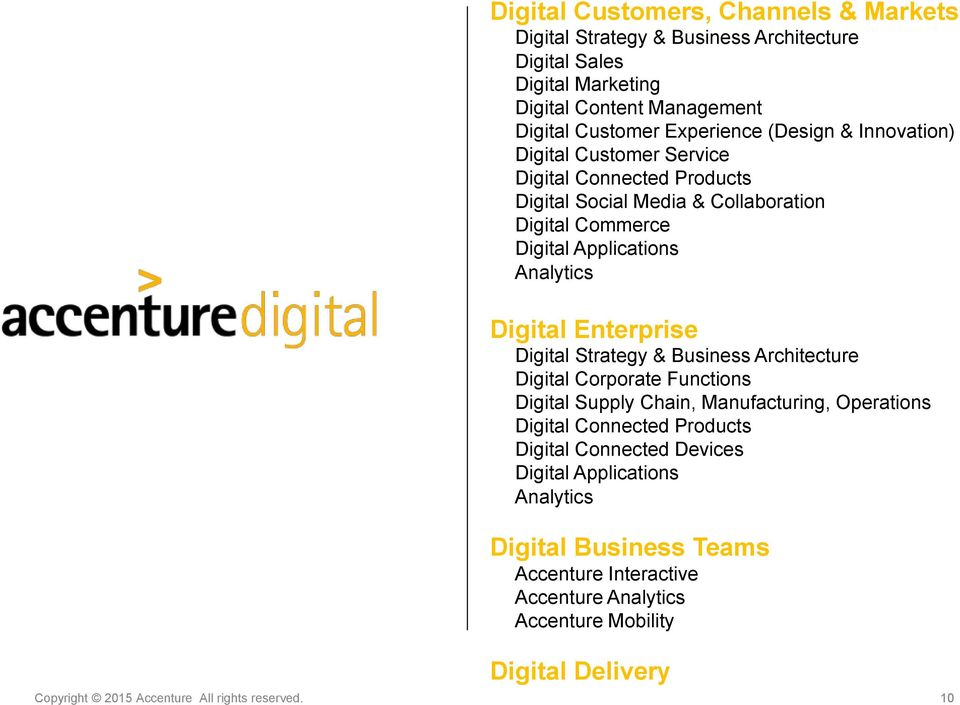 Digital Strategy & Business Architecture Digital Corporate Functions Digital Supply Chain, Manufacturing, Operations Digital Connected Products Digital Connected Devices