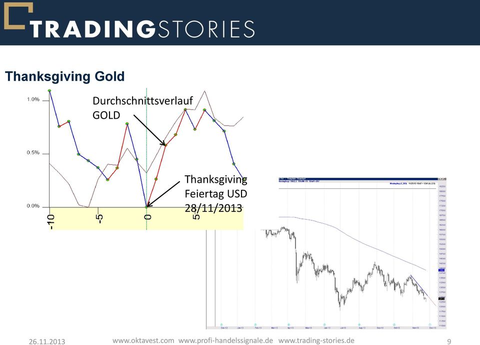 GOLD Thanksgiving