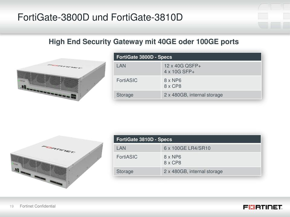 x 8 x 2 x 480GB, internal storage FortiGate 3810D - Specs LAN FortiASIC