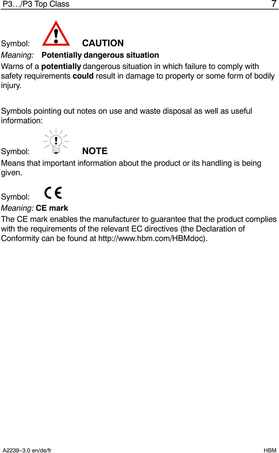 Symbols pointing out notes on use and waste disposal as well as useful information: Symbol: NOTE Means that important information about the product or its