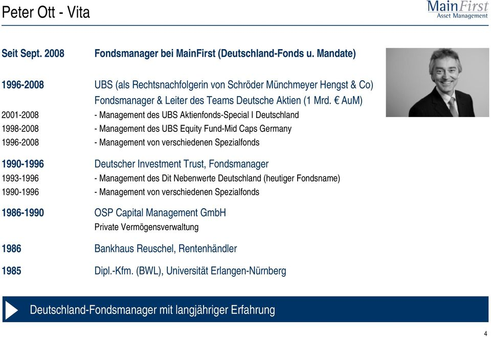 AuM) 2001-2008 - Management des UBS Aktienfonds-Special I Deutschland 1998-2008 - Management des UBS Equity Fund-Mid Caps Germany 1996-2008 - Management von verschiedenen Spezialfonds 1990-1996