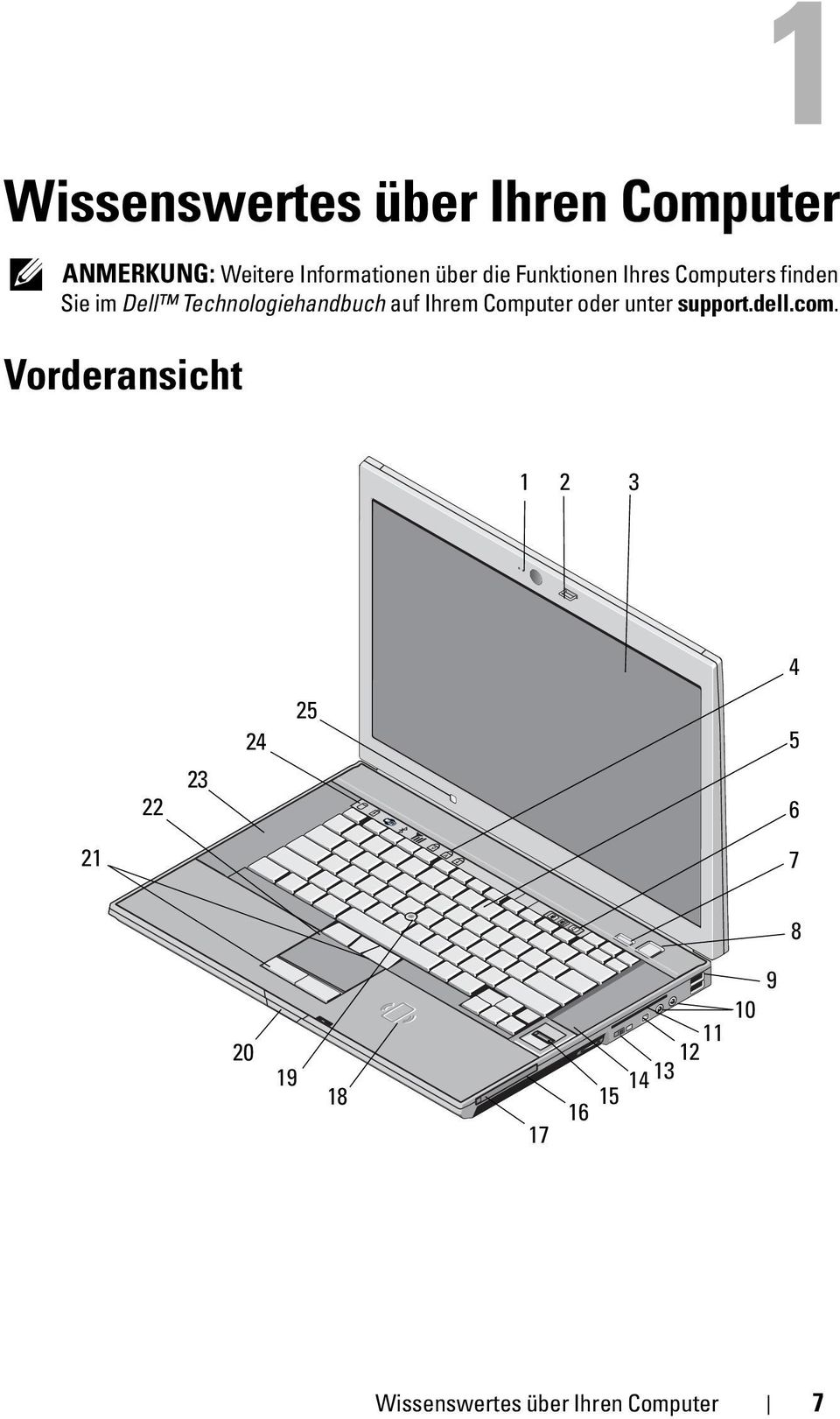 Computer oder unter support.dell.com.