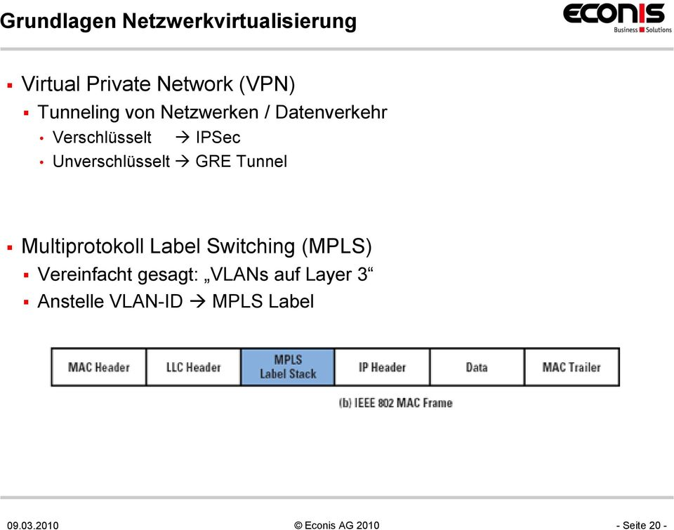 Unverschlüsselt GRE Tunnel Multiprotokoll Label Switching (MPLS)