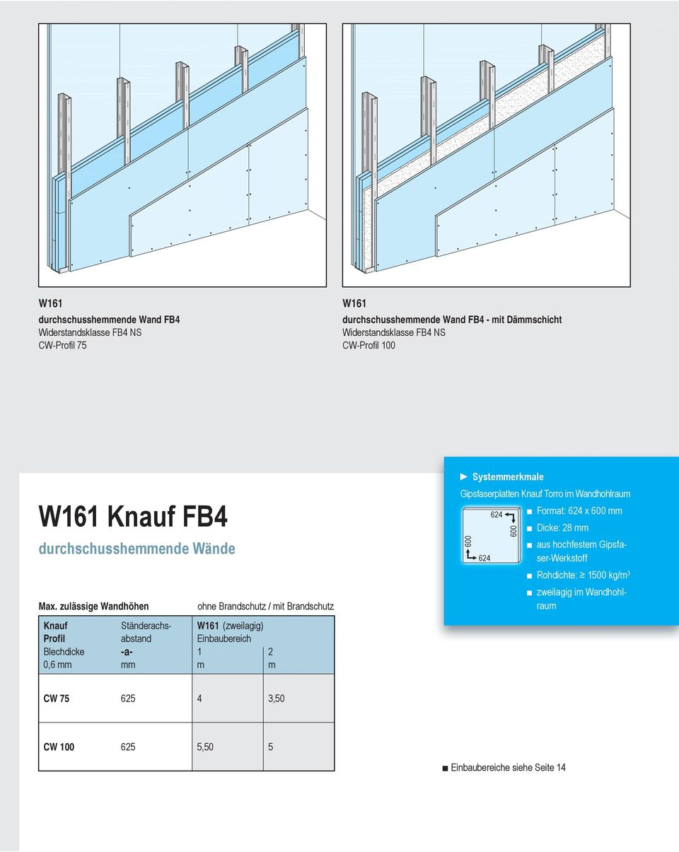 knauf diamant systeme konstruktionen und eigenschaften pdf. Black Bedroom Furniture Sets. Home Design Ideas