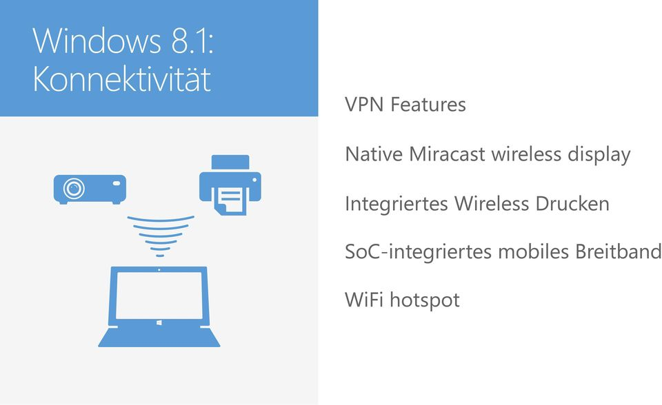 Miracast wireless display