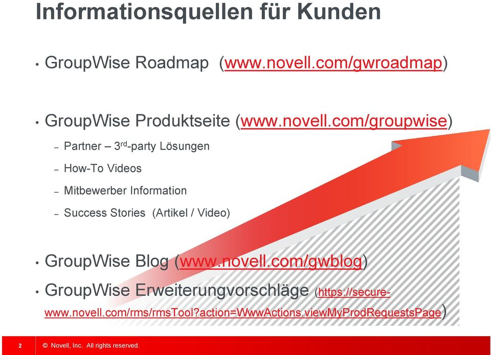 com/groupwise) Partner 3 rd -party Lösungen How-To Videos Mitbewerber Information Success