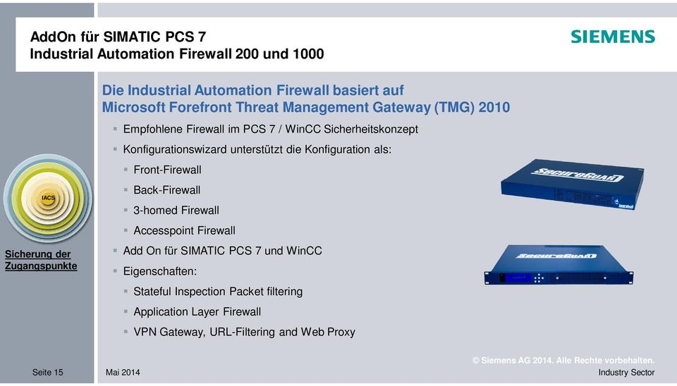 Konfigurationswizard unterstützt die Konfiguration als: Front-Firewall Back-Firewall 3-homed Firewall Accesspoint Firewall Add On für