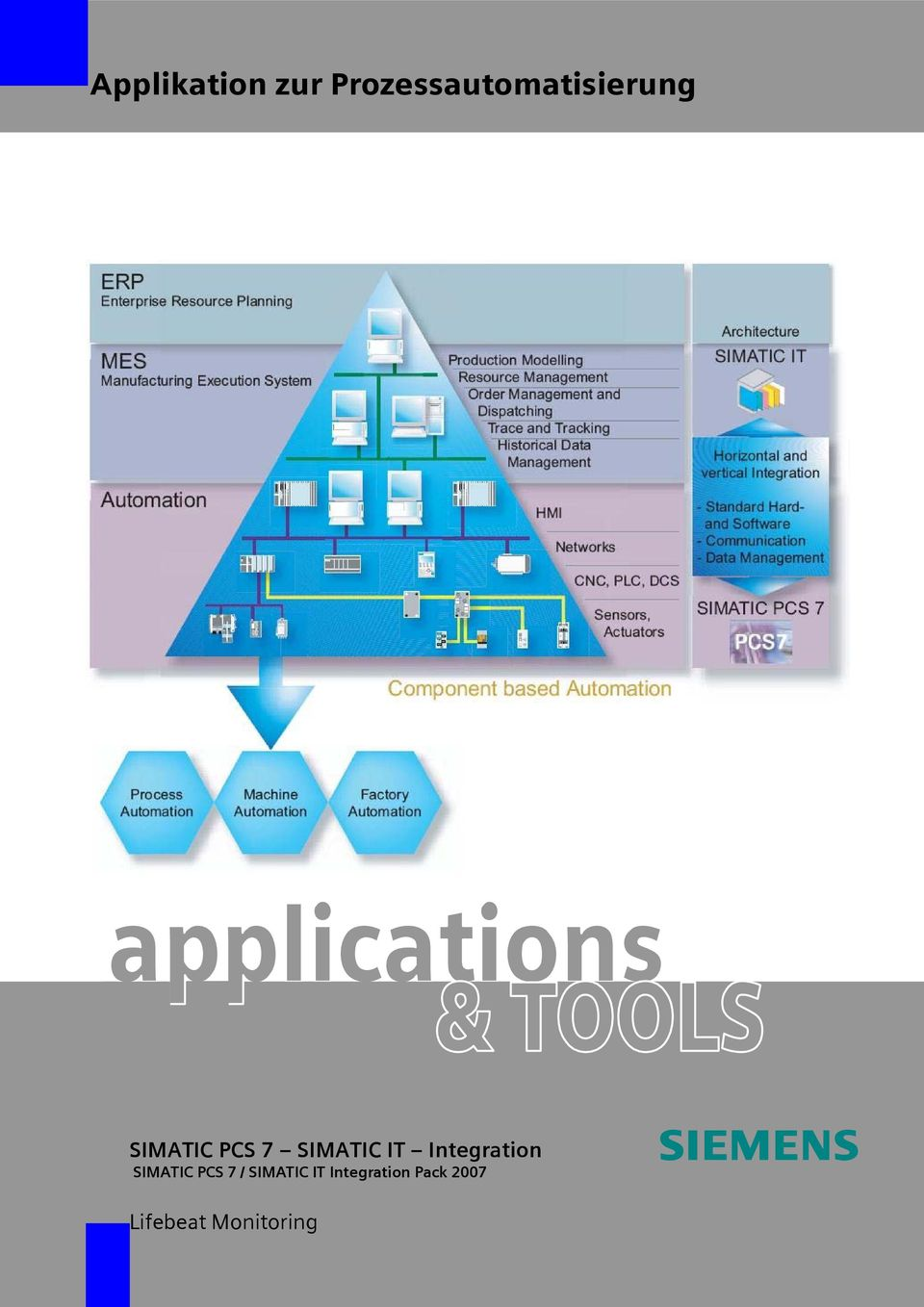7 SIMATIC IT Integration SIMATIC