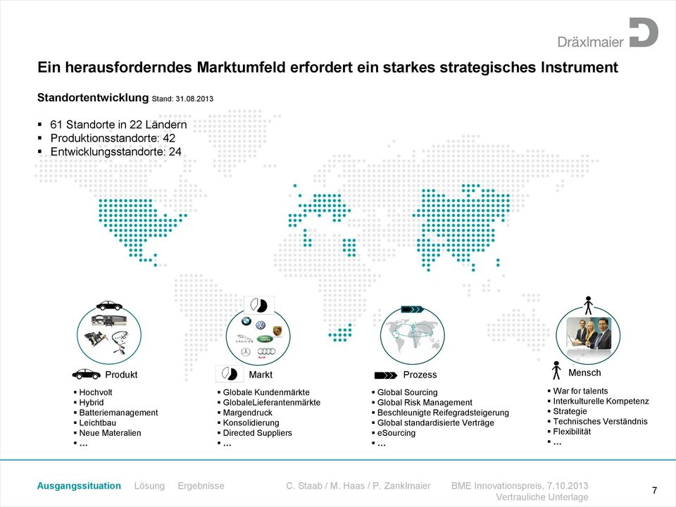 Globale Kundenmärkte GlobaleLieferantenmärkte Margendruck Konsolidierung Directed Suppliers Global Sourcing Global Risk Management Beschleunigte Reifegradsteigerung Global