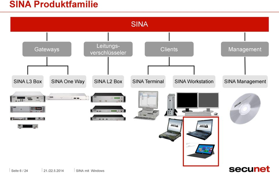 SINA L3 Box SINA One Way SINA L2 Box SINA