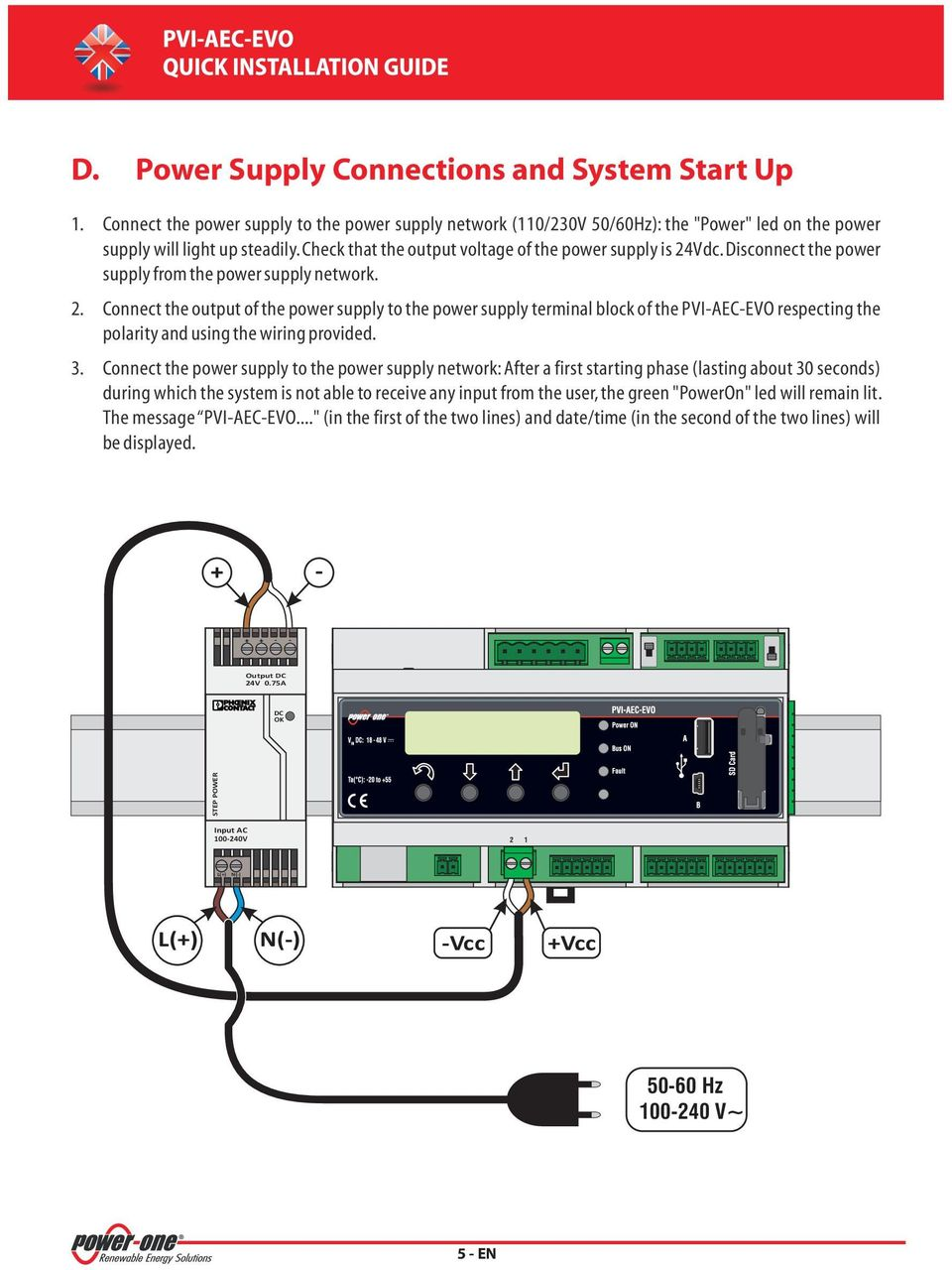 Vdc.Disconnect the power supply from the power supply network. 2.