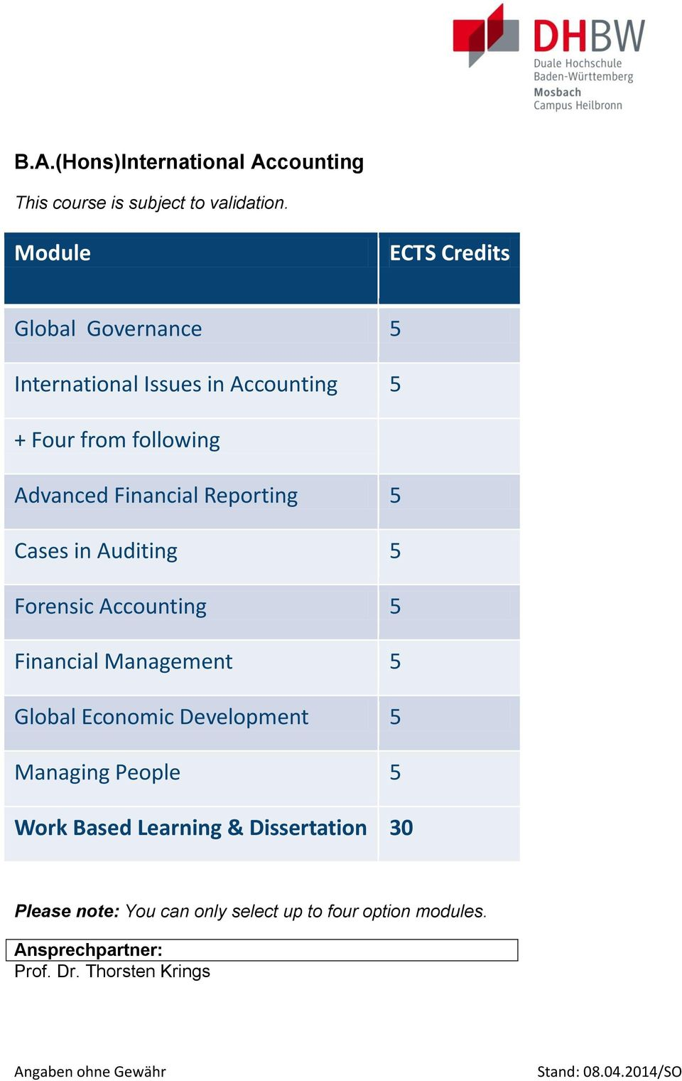 5 Cases in Auditing 5 Forensic Accounting 5 Financial Management 5 Global Economic Development 5 Managing