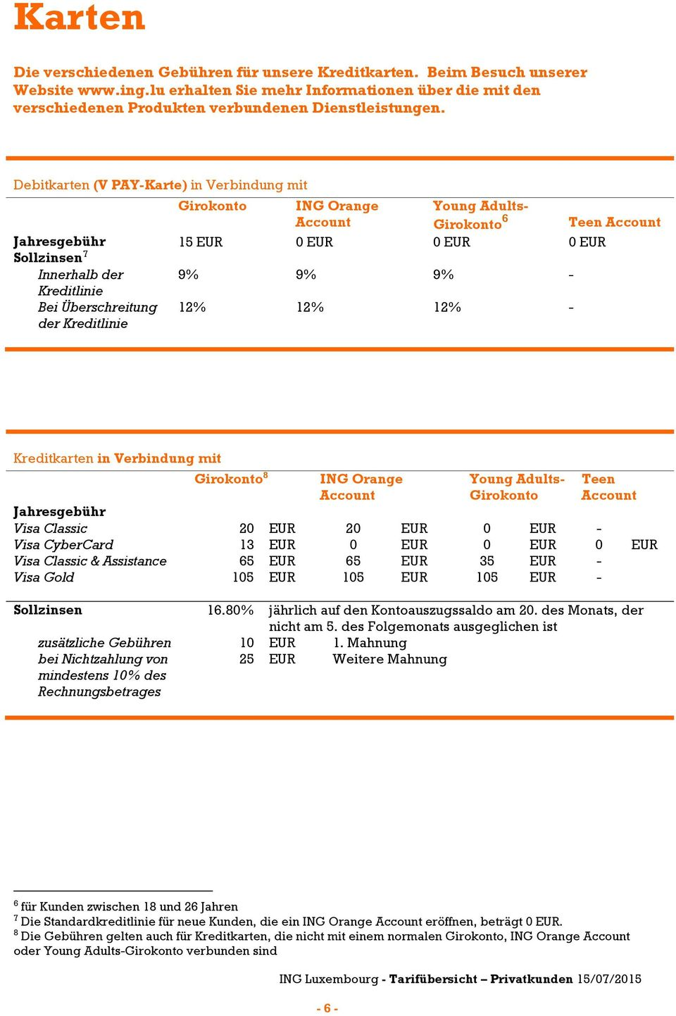 Bei Überschreitung der Kreditlinie 12% 12% 12% - Kreditkarten in Verbindung mit Girokonto 8 ING Orange Account Young Adults- Girokonto Teen Account Jahresgebühr Visa Classic 20 EUR 20 EUR 0 EUR -
