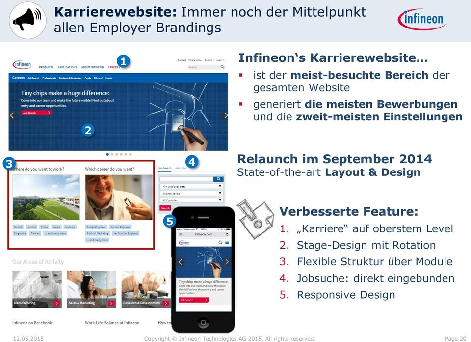 4 Relaunch im September 2014 State-of-the-art Layout & Design 5 Verbesserte Feature: 1.