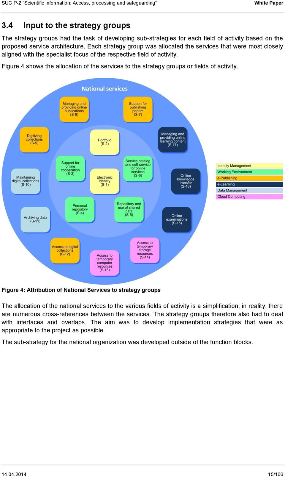 Figure 4 shows the allocation of the services to the strategy groups or fields of activity.