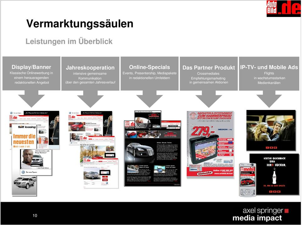 Online-Specials Events, Presentership, Mediapakete in redaktionellen Umfeldern Das Partner Produkt Crossmediales