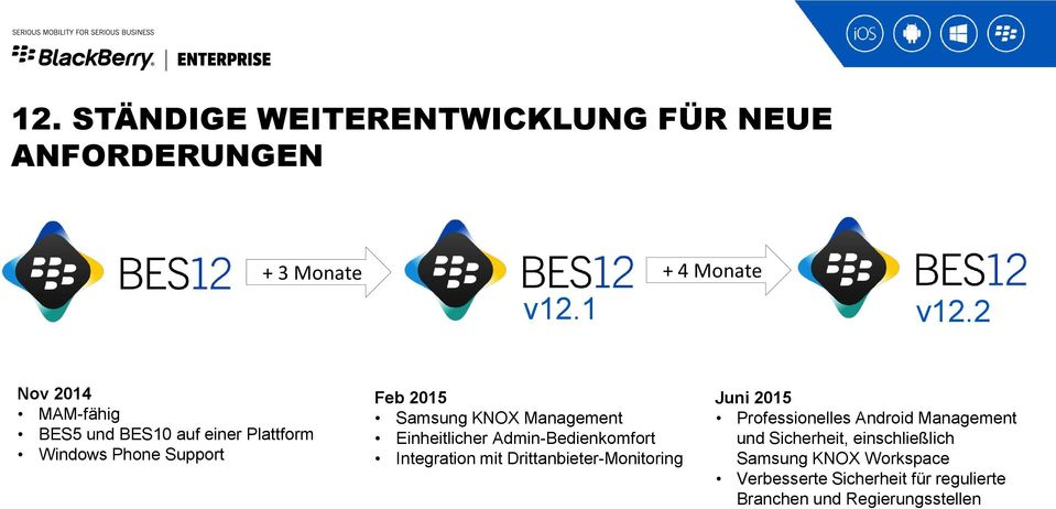 Management Einheitlicher Admin-Bedienkomfort Integration mit Drittanbieter-Monitoring Juni 2015
