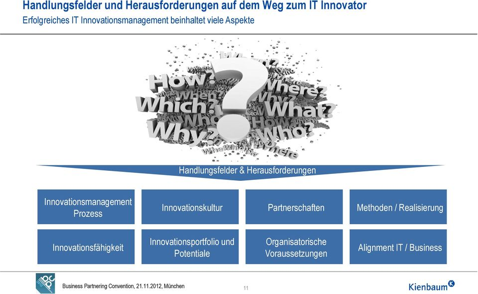 Innovationsmanagement Prozess Innovationskultur Partnerschaften Methoden / Realisierung