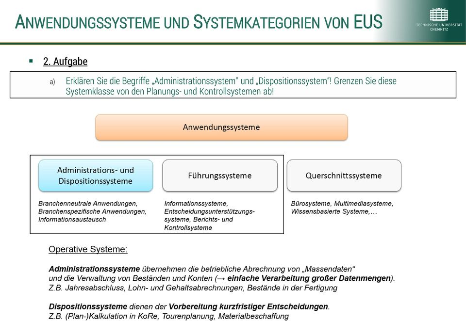 Administrationssystem und Dispositionssystem!