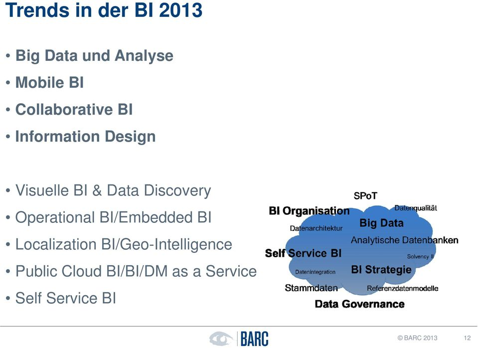 Discovery Operational BI/Embedded BI Localization