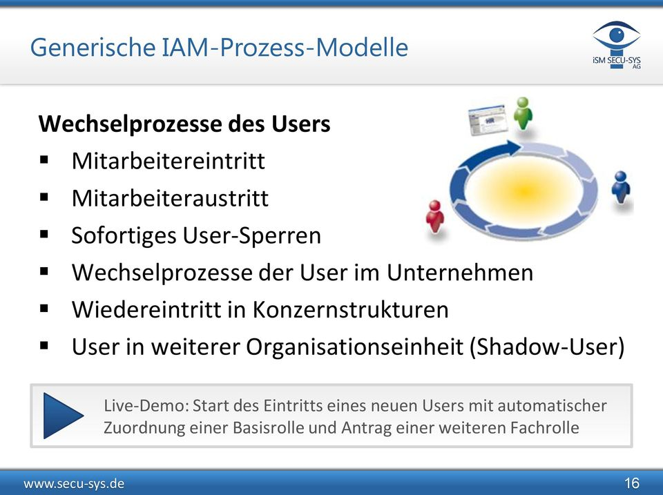 Wiedereintritt in Konzernstrukturen User in weiterer Organisationseinheit (Shadow-User)