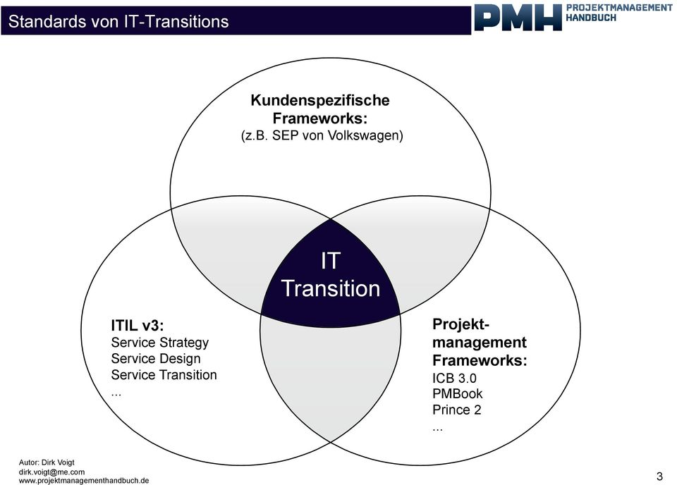 SEP von Volkswagen) I T Transition ITIL v3: Service