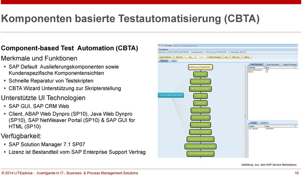 CRM Web Client, ABAP Web Dynpro (SP10), Java Web Dynpro (SP10), SAP NetWeaver Portal (SP10) & SAP GUI for HTML (SP10) Verfügbarkeit: SAP Solution Manager 7.