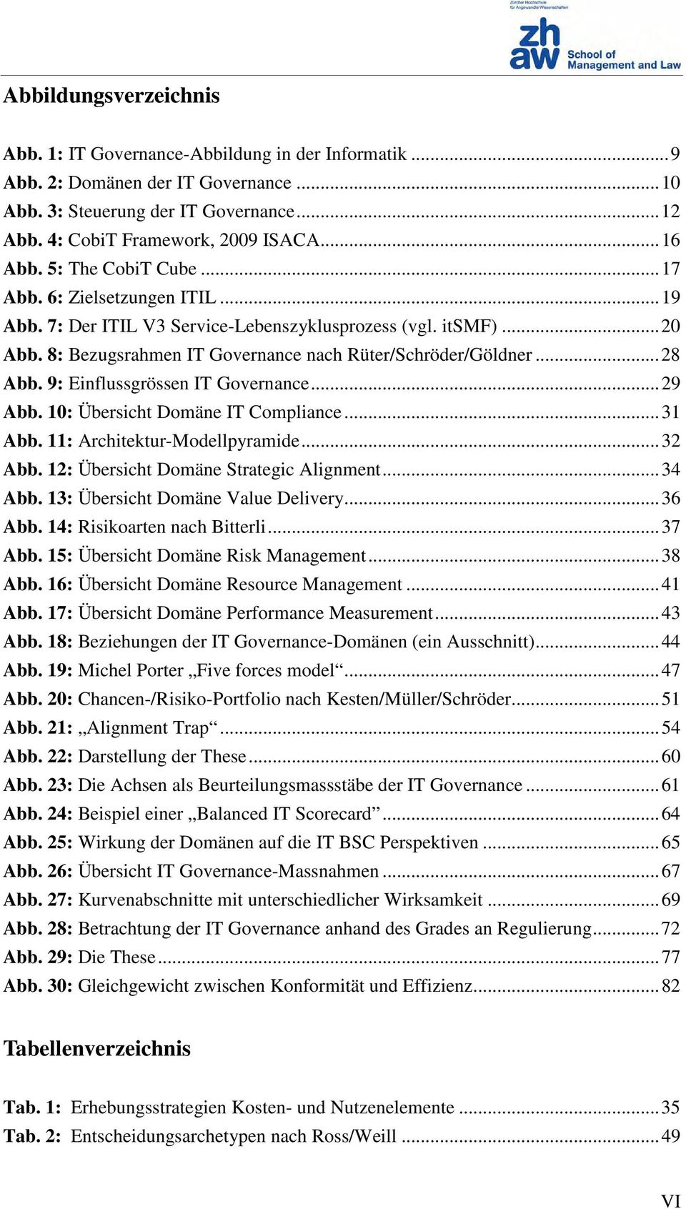 9: Einflussgrössen IT Governance...29 Abb. 10: Übersicht Domäne IT Compliance...31 Abb. 11: Architektur-Modellpyramide...32 Abb. 12: Übersicht Domäne Strategic Alignment...34 Abb.