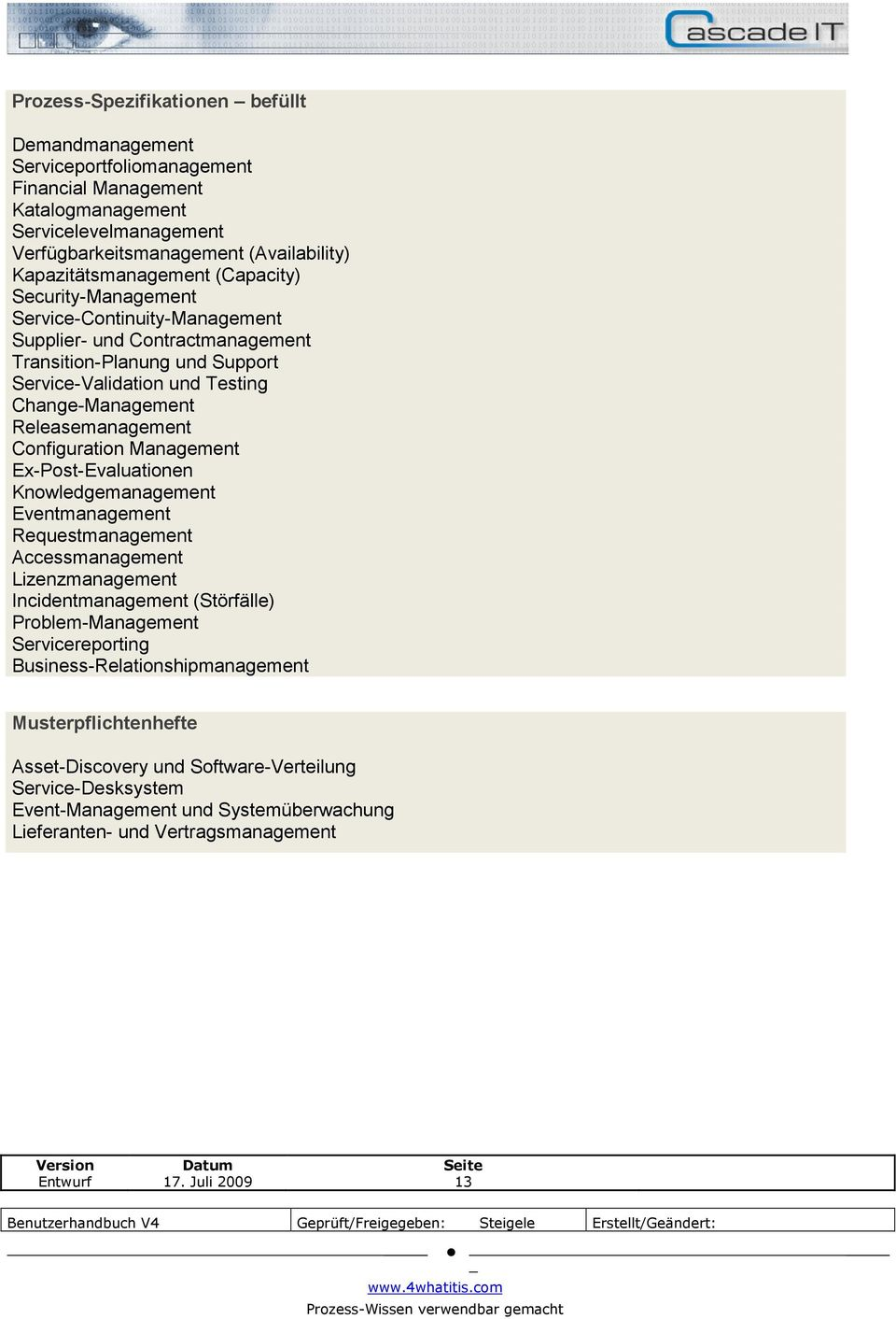 Configuration Management Ex-Post-Evaluationen Knowledgemanagement Eventmanagement Requestmanagement Accessmanagement Lizenzmanagement Incidentmanagement (Störfälle) Problem-Management