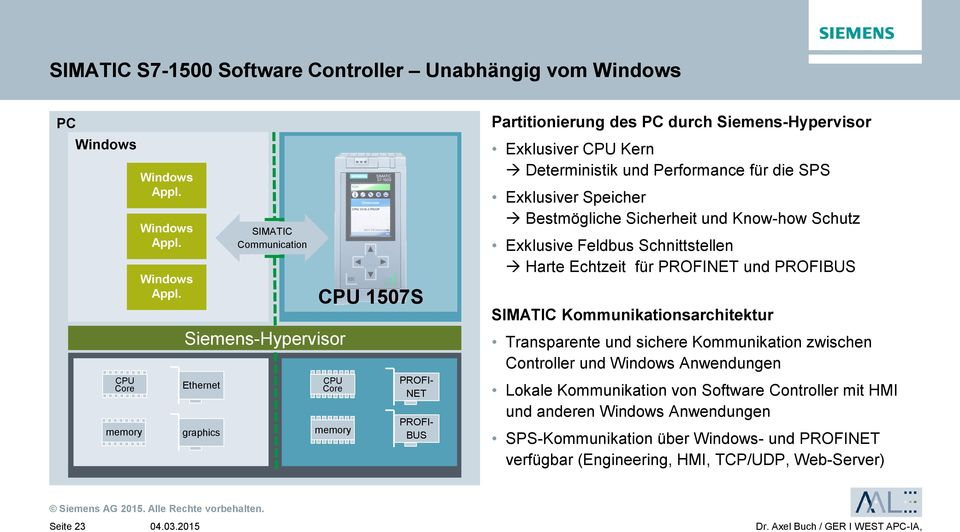 Siemens-Hypervisor Ethernet graphics SIMATIC Communication CPU 1507S CPU Core memory PROFI- NET PROFI- BUS Partitionierung des PC durch Siemens-Hypervisor Exklusiver CPU Kern Deterministik und
