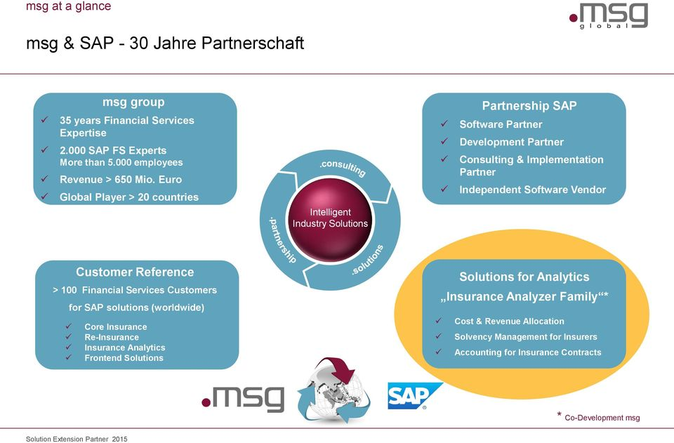 Vendor Customer Reference > 100 Financial Services Customers for SAP solutions (worldwide) Core Insurance Re-Insurance Insurance Analytics Frontend Solutions Solutions for