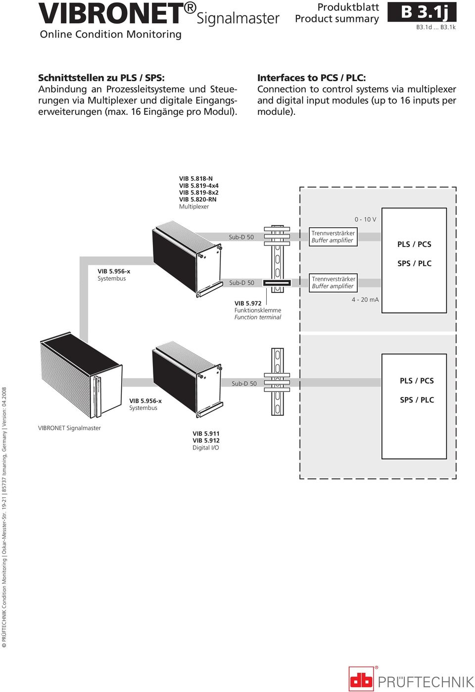 Interfaces to PCS / PLC: Connection to control systems via multiplexer and digital input modules (up to 16 inputs per module). VIB 5.818-N VIB 5.819-4x4 VIB 5.819-8x2 VIB 5.
