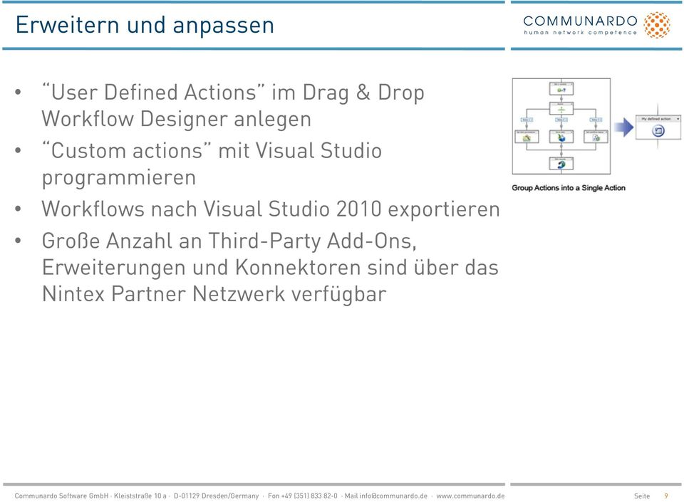 nach Visual Studio 2010 exportieren Große Anzahl an Third-Party Add-Ons,